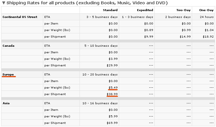 Цена доставки Amazon