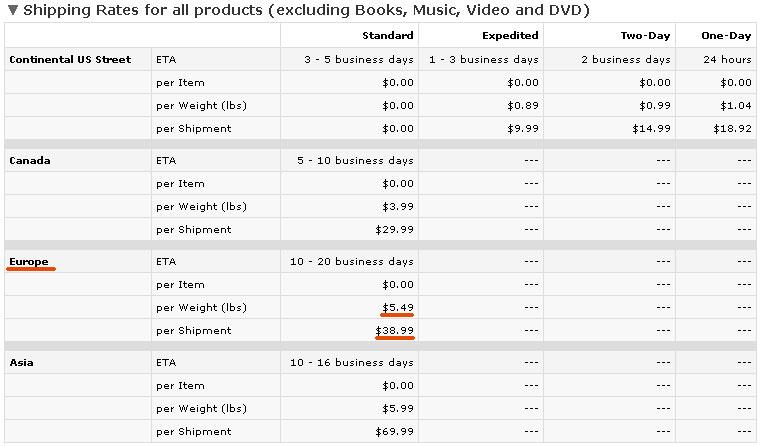 Amazon - стоимость доставки в Россию